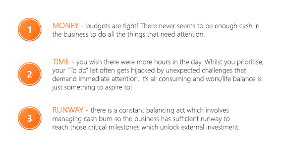 """1) Money - budgets are tight! There never seems to be enough cash in the business to do all the things that need attention. 2) Time - you wish there were more hours in the day. Your """"To do"""" list often gets hijacked and work/life balance is just something to aspire to! 3) Runway - there is a contact balancing act which involved managing cash burn so the business has sufficient runway to reach the critical milestones that unlock equity investment"""